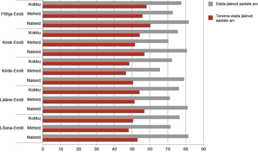 Statistikaamet elada j22nud a arv